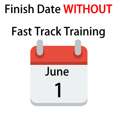 Learn What You Need From Fast Track Training To Make Sure Your App Gets Done On Time