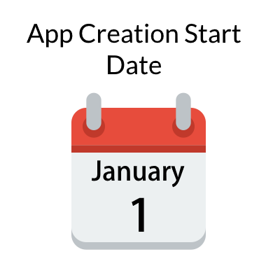 Start Your TracerPlus Mobile App on this day